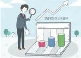 연봉 5천만원 직장인, 신용카드 공제 폐지시 최고 50만원 증세